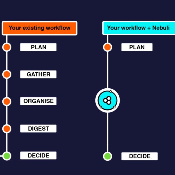 Nebuli Coworker Diagram Simplified 01