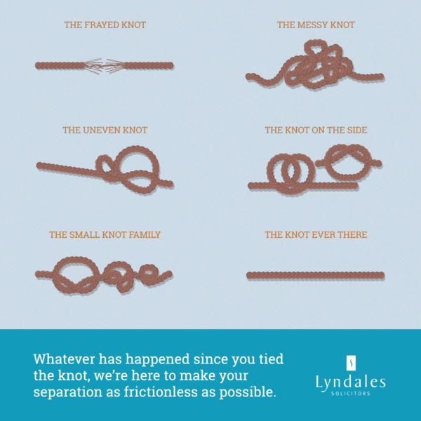 Which Knot Are You